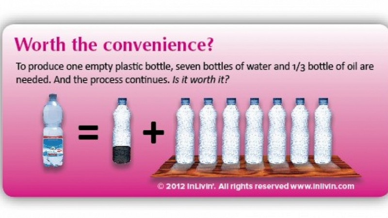 Plastic Water Bottles Suck - The Facts on the Environmental Impact of Plastic Water Bottles